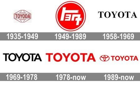 Branding Toyota 4