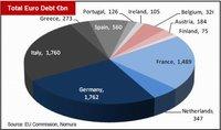 ¿Creerán los mercados que España es inmune al contagio? No nos engañemos