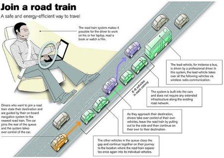 Volvo fecha los trenes de carretera en Europa para 2020