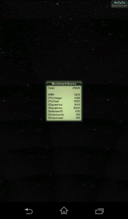 AnTuTu en Sony Xperia Z1
