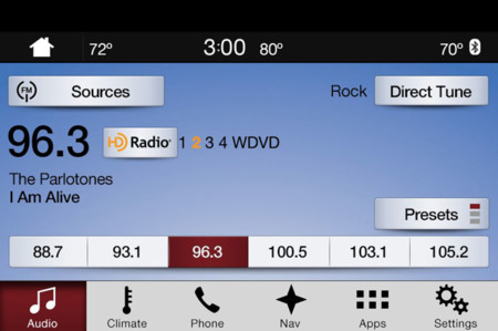 Nunca vuelvas a perder tu señal FM con el nuevo sistema de antena dual de Ford