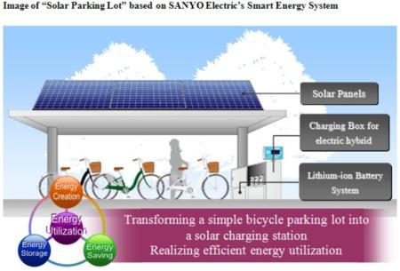 Sanyo confirma su apuesta por lo eléctrico con un garaje solar para bicicletas eléctricas