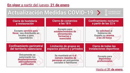 Restricciones en la Comunidad Valenciana hasta el 21 de enero 2021