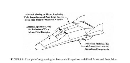 Prototipo De Propulsion