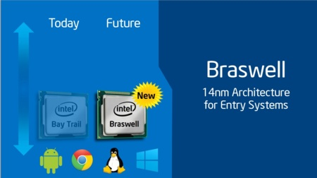 Intel Braswell 14nm