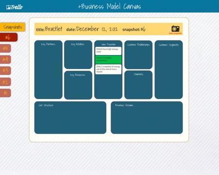 ¿Qué aplicaciones utilizas para gestionar tus proyectos?: la pregunta de la semana