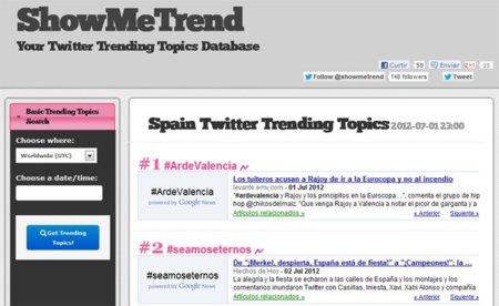 ShowMeTrend, base de datos con un histórico de los Trending Topics de Twitter
