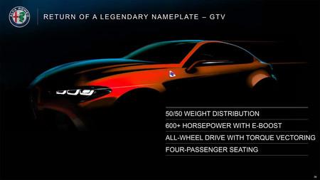 Alfa Romeo Gtv 2022