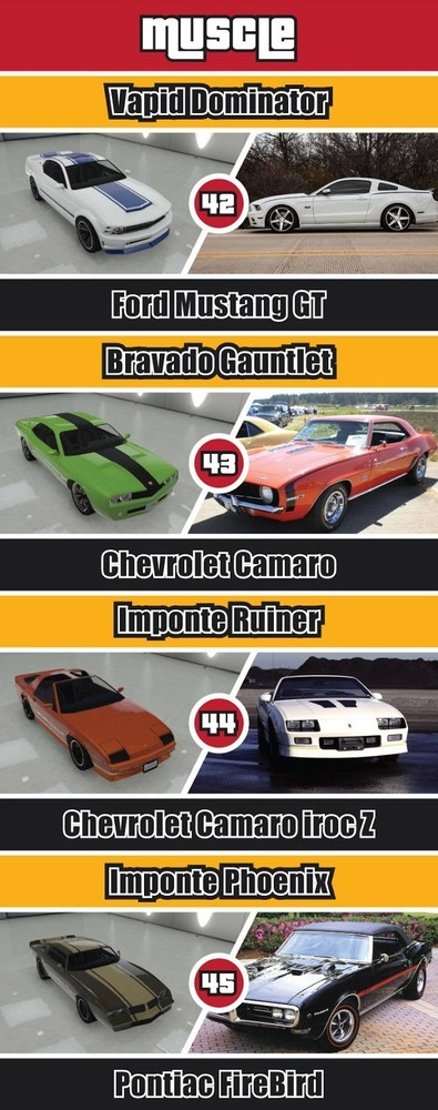 50 coches reales de Grand Theft Auto V