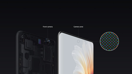 Xiaomi Mi Mix 4 Oficial Camara Bajo Pantalla