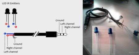 PhotoIRmote controla tu cámara DSLR