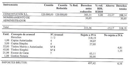 constitucions sociedad limitada 120000 euros