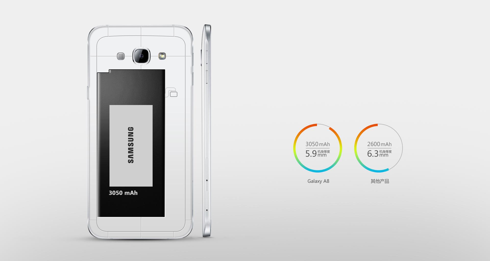 Foto de Samsung Galaxy A8 (5/16)
