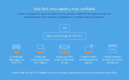 Oxxo Pay Funcionamiento