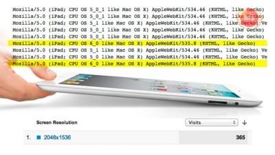 iOS 6 y iPad con resolución Retina Display detectados por Ars Technica