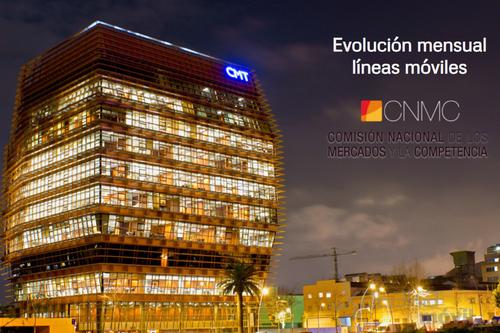 Movistar ganó la partida en ganancia neta de líneas móviles en marzo a Vodafone y Orange, que fueron lastrados por los prepago