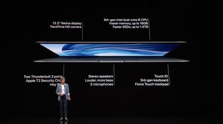 Apple Macbook Air 2018 Specs
