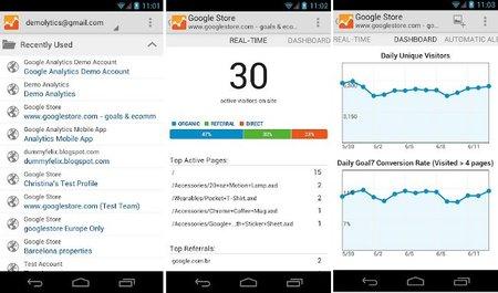 Google Analytics llega a Android con personalización de informes y mucho margen de mejora