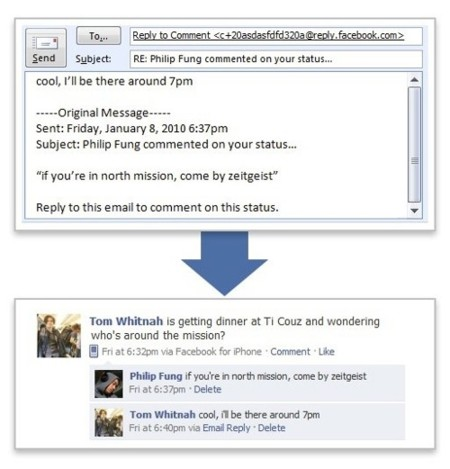 Por fin podemos contestar los comentarios de Facebook por correo