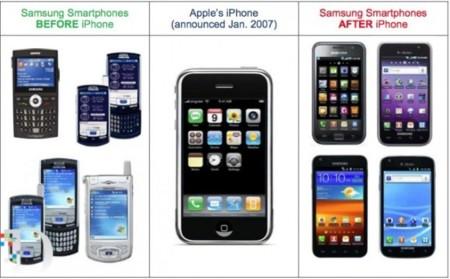 Móviles Samsung antes y después del iPhone