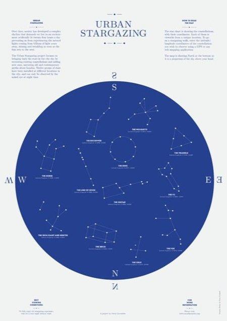 El proyecto urbano Stargazing
