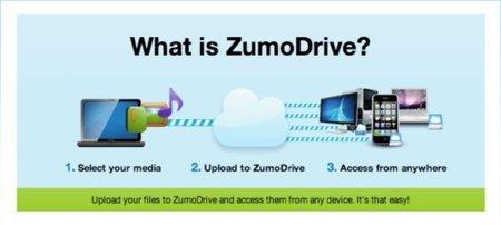 ZumoDrive, no sólo de Dropbox vive el hombre