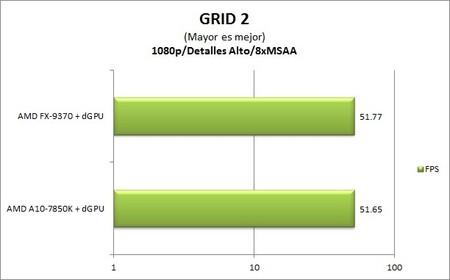 fx-9370_grid2
