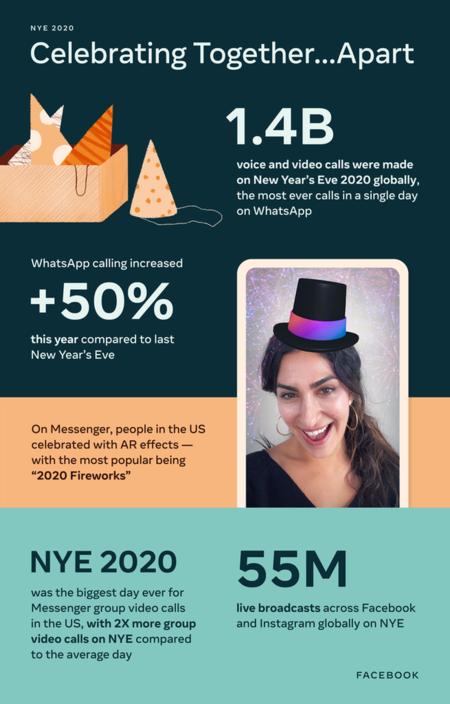 Nrp Nye Infographic