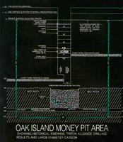 El tesoro profundo, muy profundo de la Isla del Roble (y III): ¿Tesoro? ¿Qué tesoro?