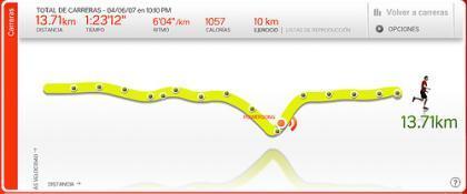 Revisión del Nike+iPod Nano kit en el Gum Córdoba