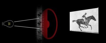 Proyector con shutter doble, que duplica el número de veces que se va a negro la imagen por cada fotograma.
