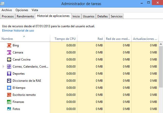 Administrador de Tareas Windows 8