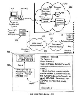 Patente de RIM para hablar y mandar correos a la vez