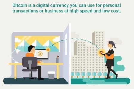 Bitcoins.com, un nuevo portal atrae al público general mientras la moneda alcanza un valor de los 1.000 dólares