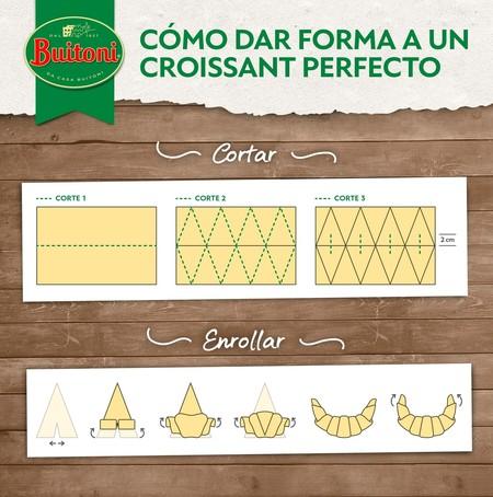 Infografia Croissant