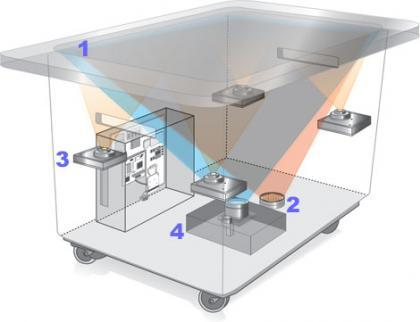 MS Surface, interior