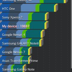 Foto 2 de 12 de la galería lg-optimus-g-pro-benchmarks en Xataka Android