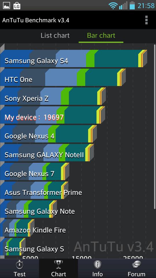 Foto de LG Optimus G Pro, benchmarks (2/12)