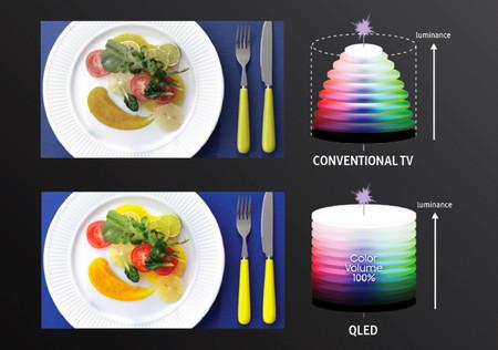 Samsung Qled Color Ba Pixel2