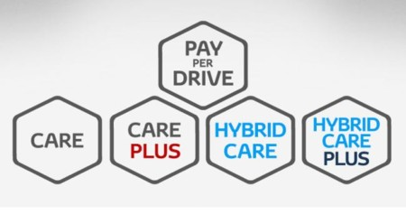 Pay Per Drive y Toyota Care