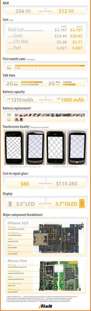 iphone-vs-nexus-one-2.jpg