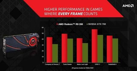 amd_radeon_r9_280_vs_geforce_gtx_760_benchmarks