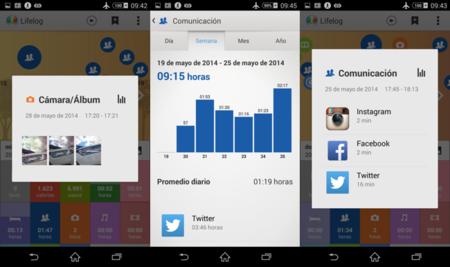 Lifelog smartband registro actividades sociales