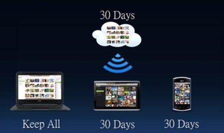 AcerCloud, el nuevo sistema de almacenamiento en la nube para los clientes de Acer