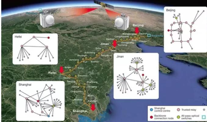 La primera red de comunicación cuántica integrada del mundo se establece en China