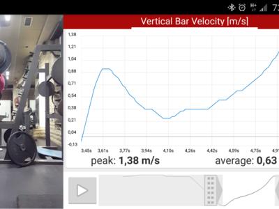 Calcula la velocidad de tus levantamientos con BarSense