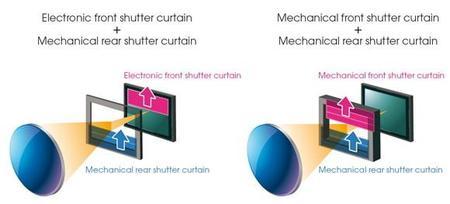 Sony Obturador Semi Electrónico