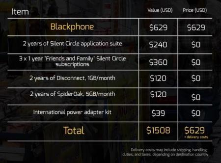 Precios Blackphone