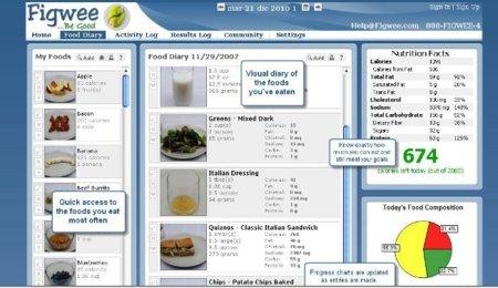 Figwee: una herramienta online para saber lo que comemos