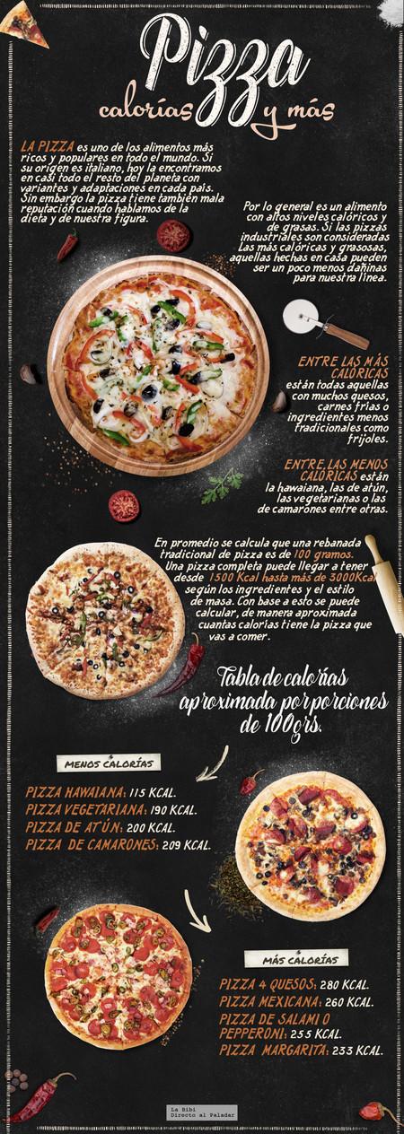 Pizza Calorias Infografia